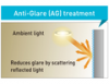 LFV Image14: Anti-Glare (AG) treatment